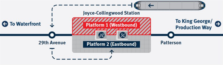 Joyce-Collingwood Station closure
