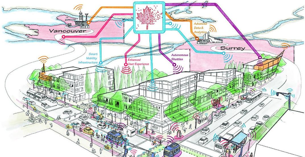 Vancouver surrey smart cities challenge