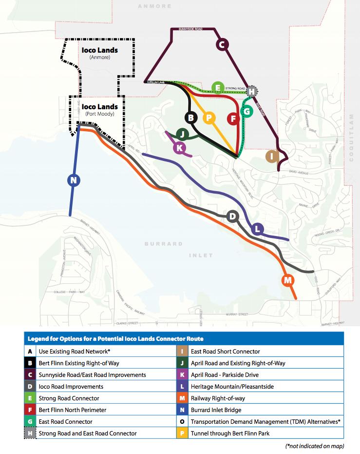Port Moody Ioco Lands Connector Road