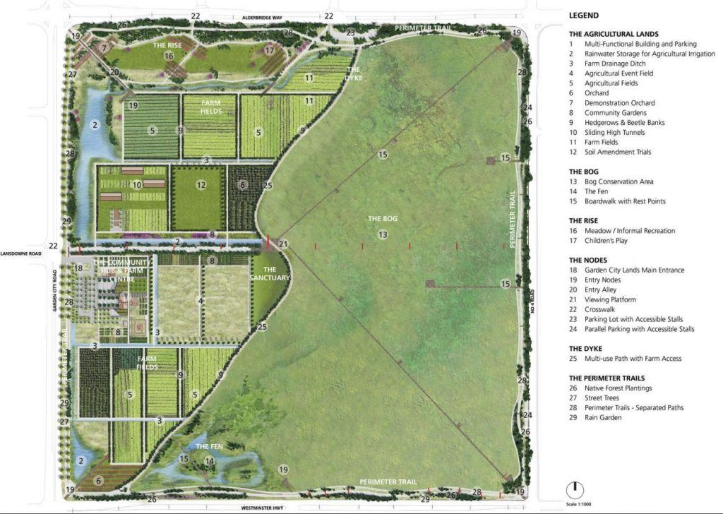 Garden City Lands Richmond