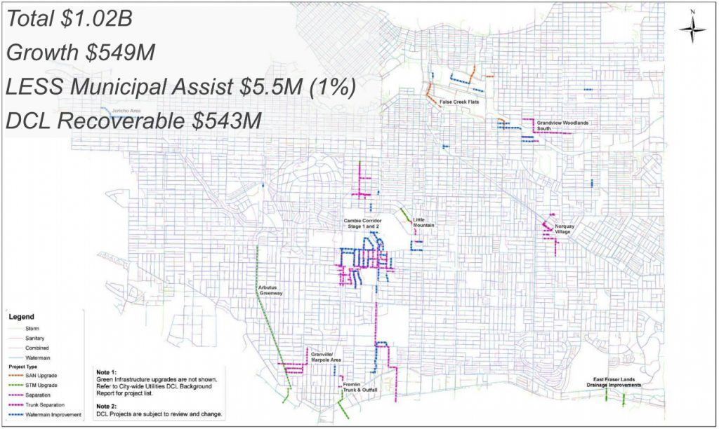 Vancouver Utilities Development Cost Levy projects
