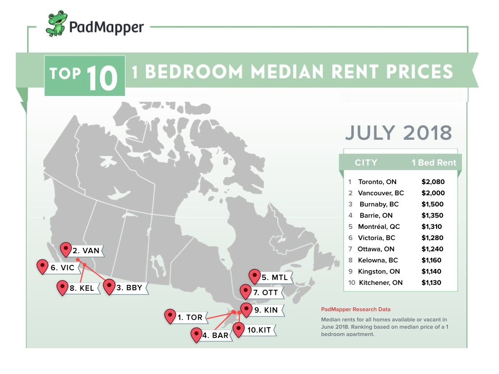 Map Of Canada Vancouver Toronto.The Average Cost Of Rent In Canadian Cities In July 2018 Map