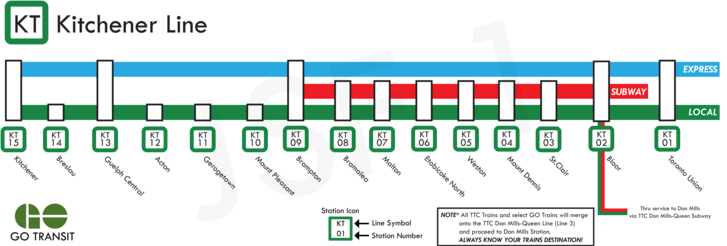 Someone made an epic Japanese-style GO Train map | Etcetera