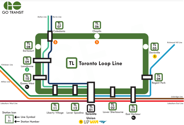 GO Train Map