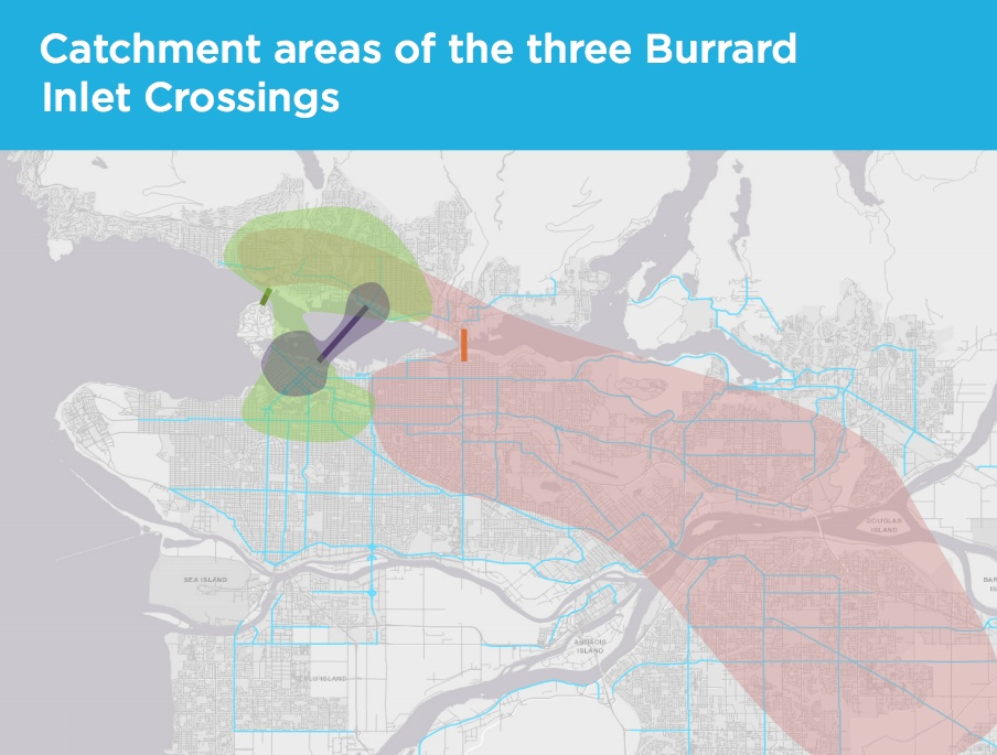 Integrated North Shore Transportation Planning Project
