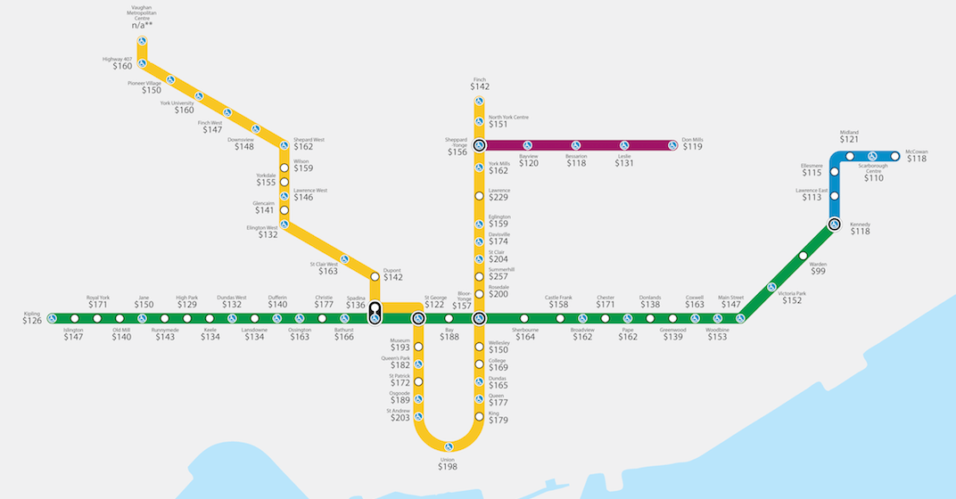 This map shows the average Airbnb cost at every TTC subway stop in