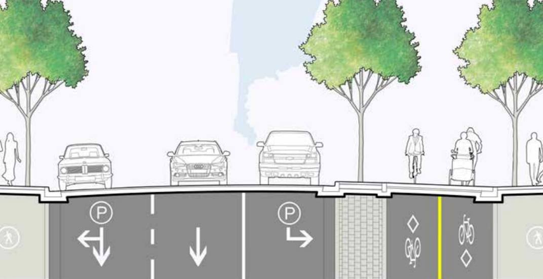 Richards street bike lane vancouver f