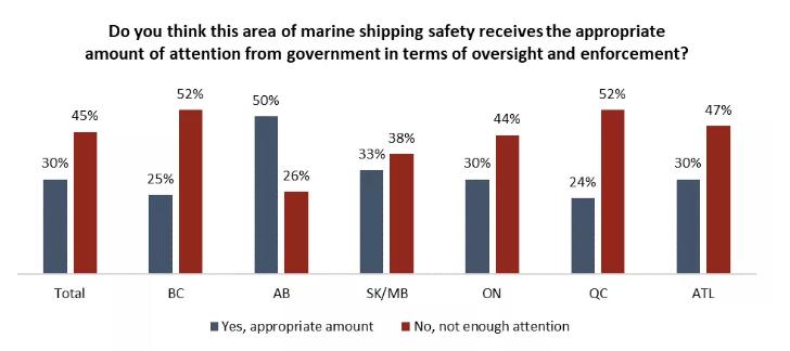 marine shipping