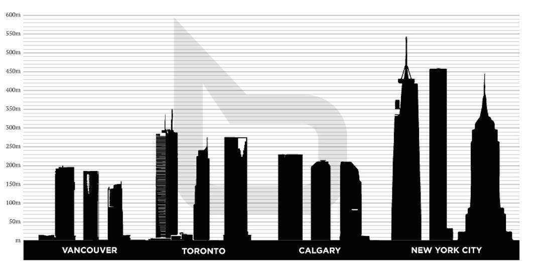 Vancouver skyscraper