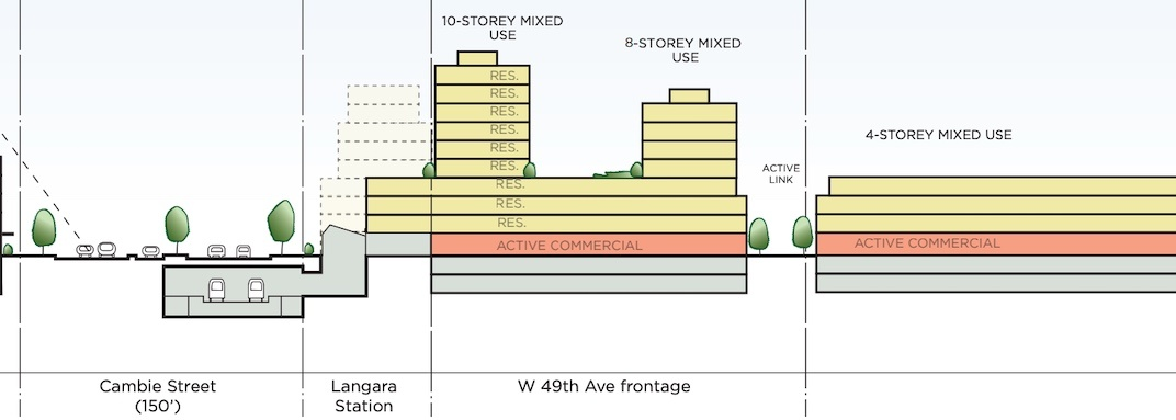 Cambie Corridor Plan's permissible densities for 427-477 West 49th Avenue Vancouver