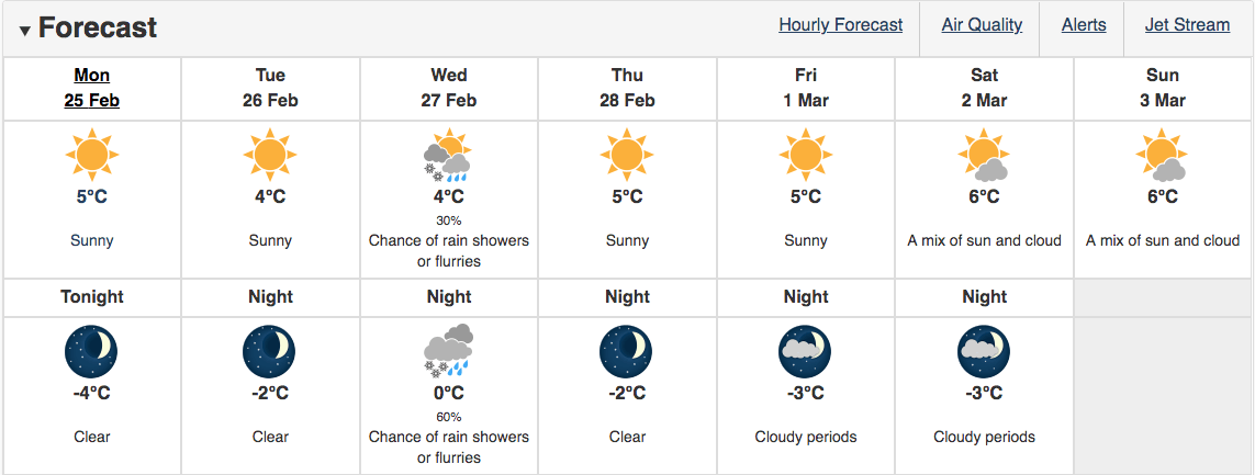 sunshine https://weather.gc.ca/city/pages/bc-74_metric_e.html
