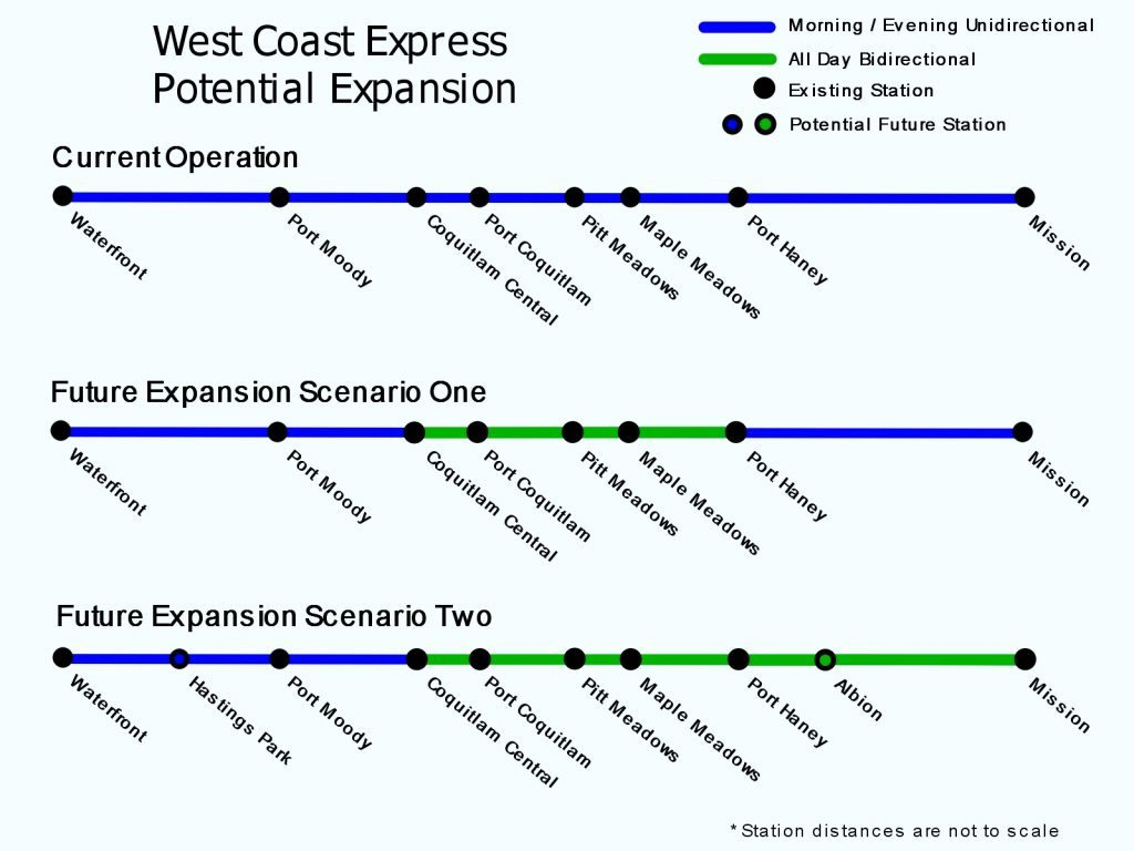 Opinion: It's time to give the West Coast Express the big