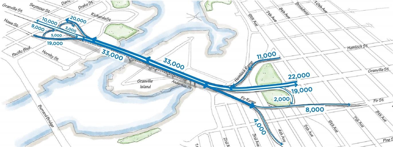Granville Bridge path