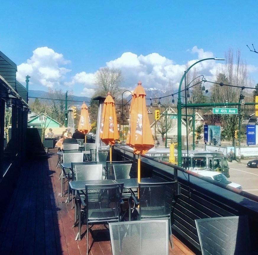 Rooftop patios Vancouver 2019