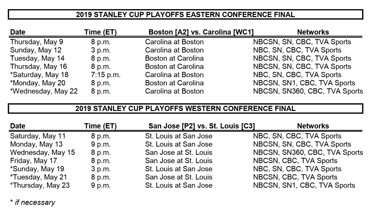The Stanley Cup playoffs are down to the final 4 teams (SCHEDULE