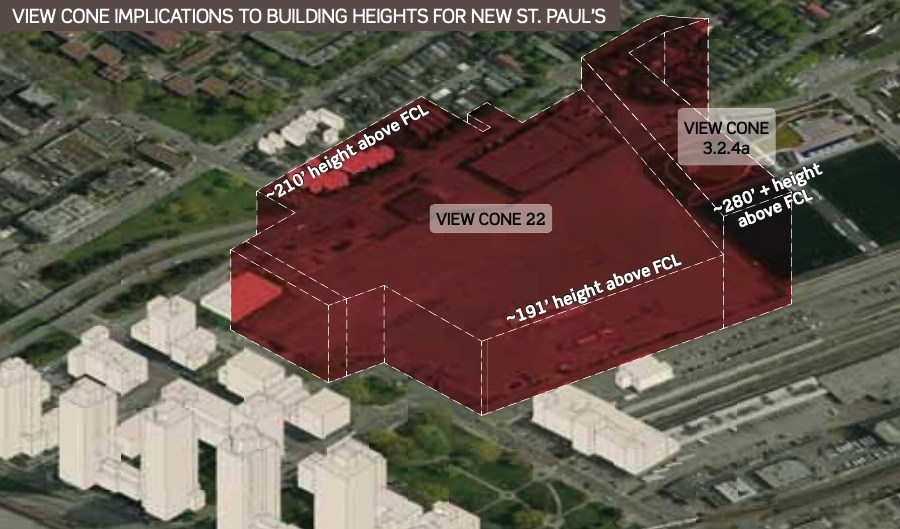 View cone height restrictions over the new St. Paul's Hospital campus site in the False Creek Flats