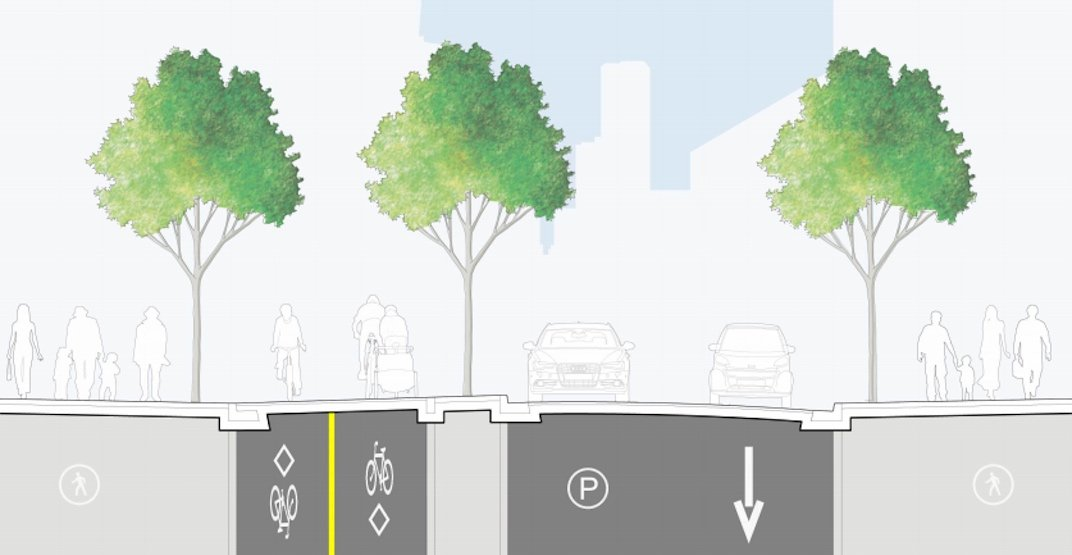 New separated bike lanes proposed for all of Drake Street in downtown Vancouver