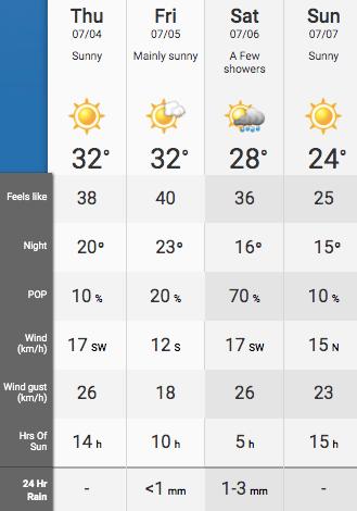 Montreal heat