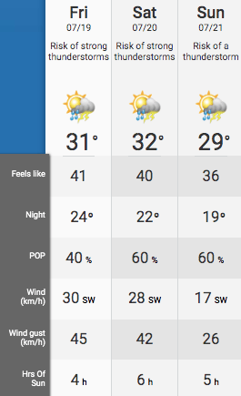 heat warning Montreal