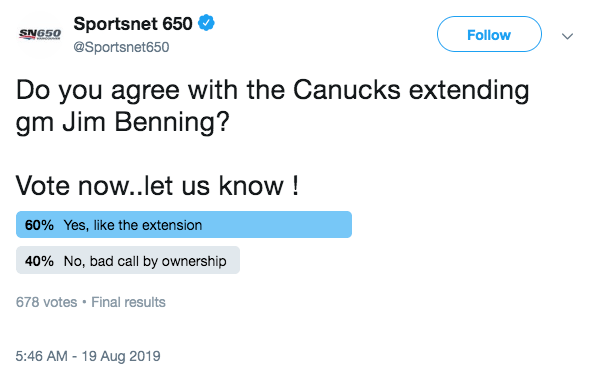 sportsnet 650 poll