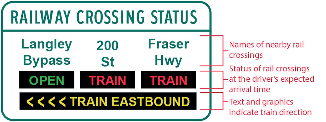 railway crossing information system