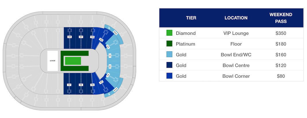 vancouver titans tickets