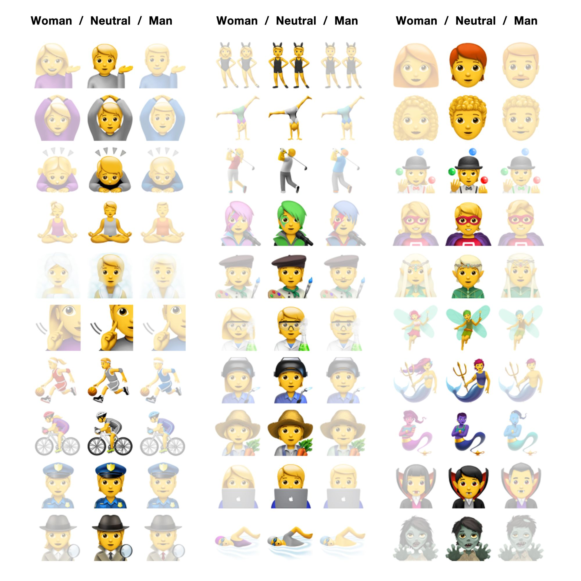 gender neutral emojis