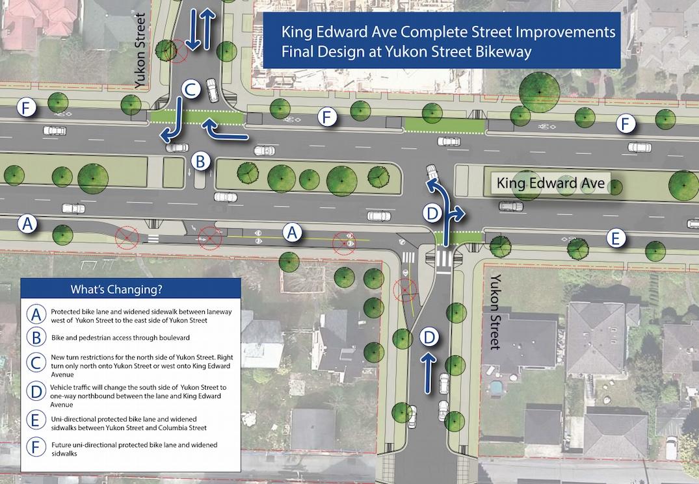 King Edward Avenue Vancouver