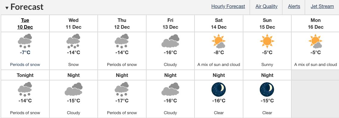 flurries forecast