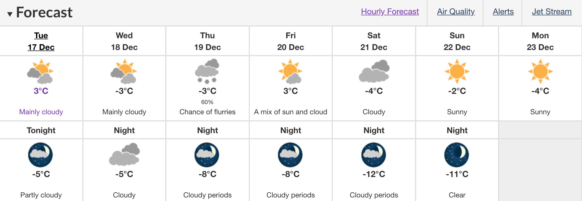 Edmonton Weather