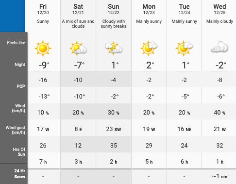 Montreal colder