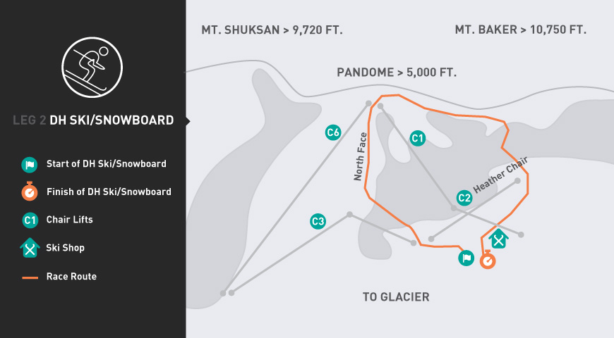 Ski to Sea race
