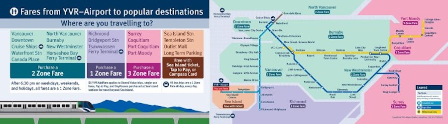 New wayfinding signage at YVR Airport Station. (TransLink)