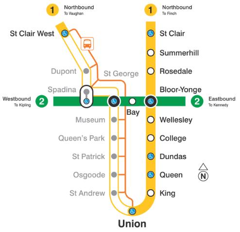 Line 1
