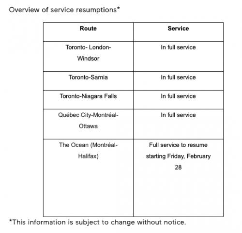 via rail to resume montreal