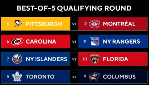 latvieši NHL