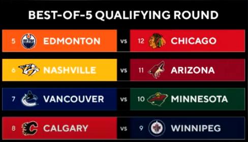 NHL izslēgšanas spēles