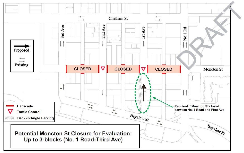 steveston street closure