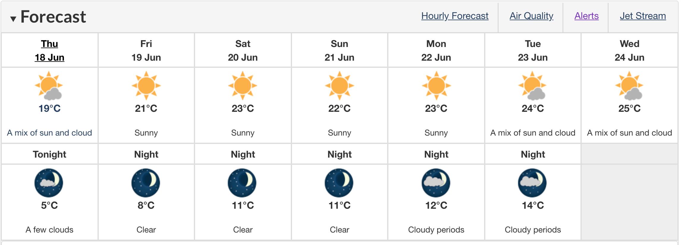 Edmonton forecast
