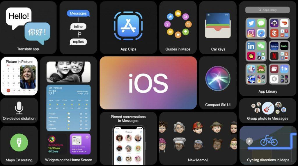 iOS 14 Apple WWDC20