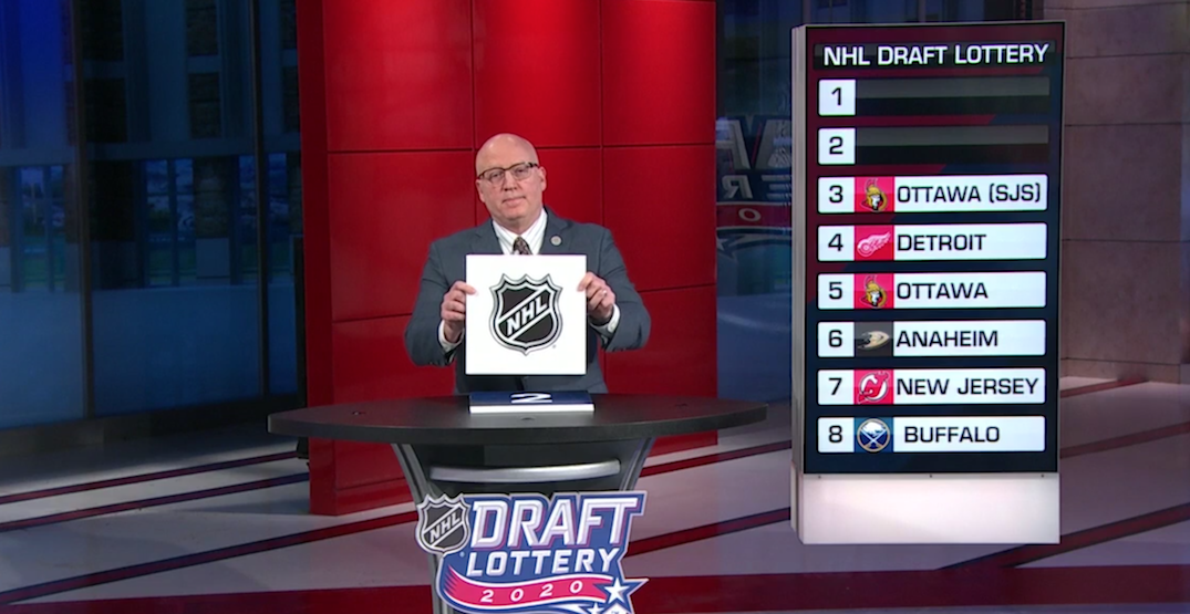 Mysterious qualifying team wins 2020 NHL Draft Lottery