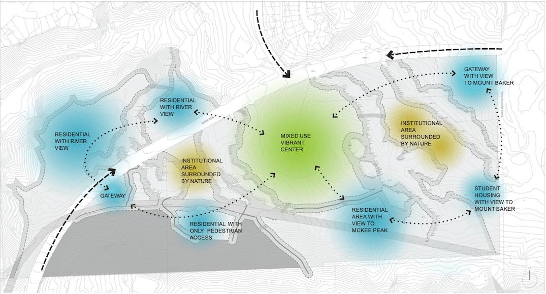abbotsford tech district 2020 concept