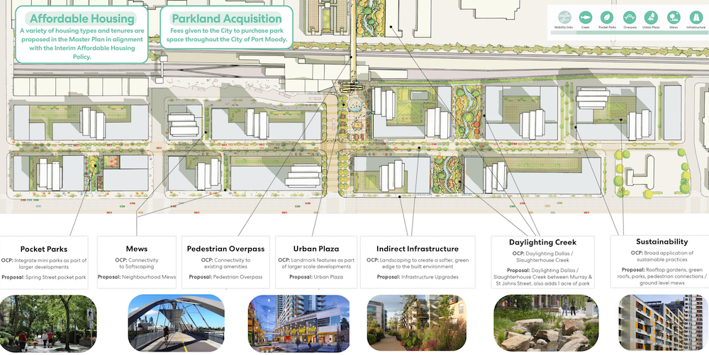 Moody Centre TOD Area Master Planning Group Port Moody