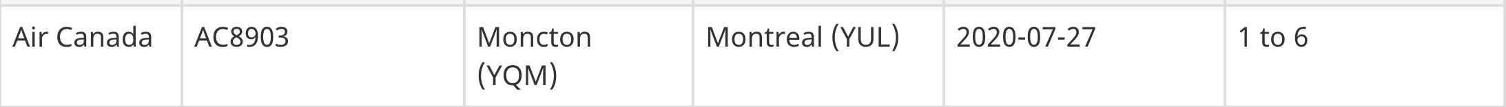 Montreal coronavirus flight
