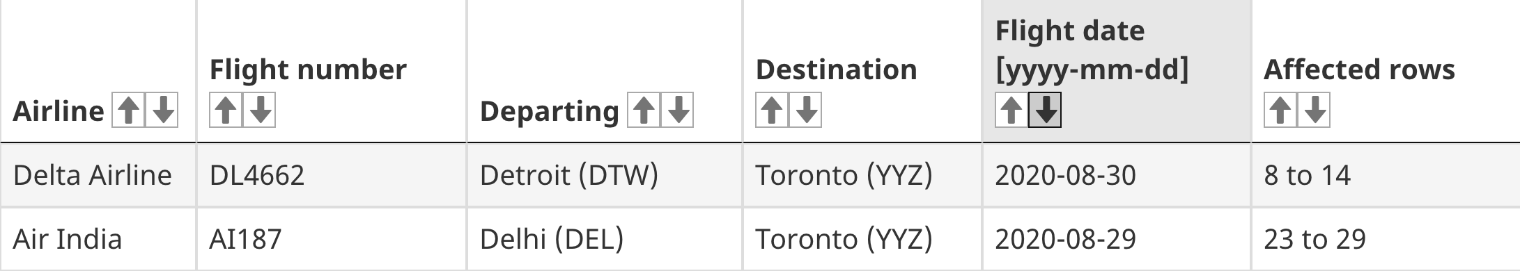 Canada flights