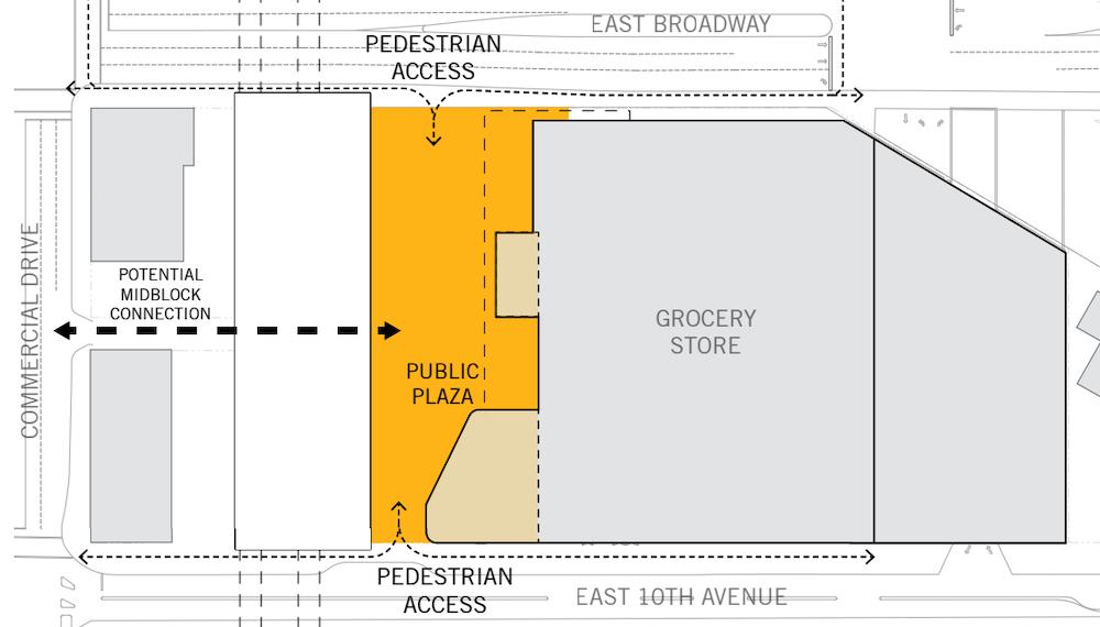 broadway commercial safeway redevelopment