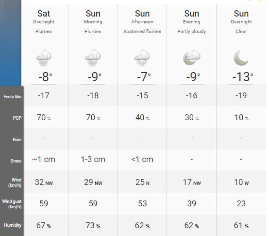 Calgary weekend snowfall
