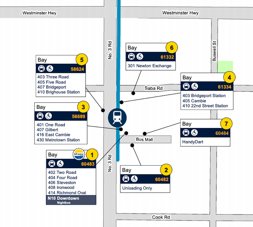 richmond brighouse bus exchange stop map