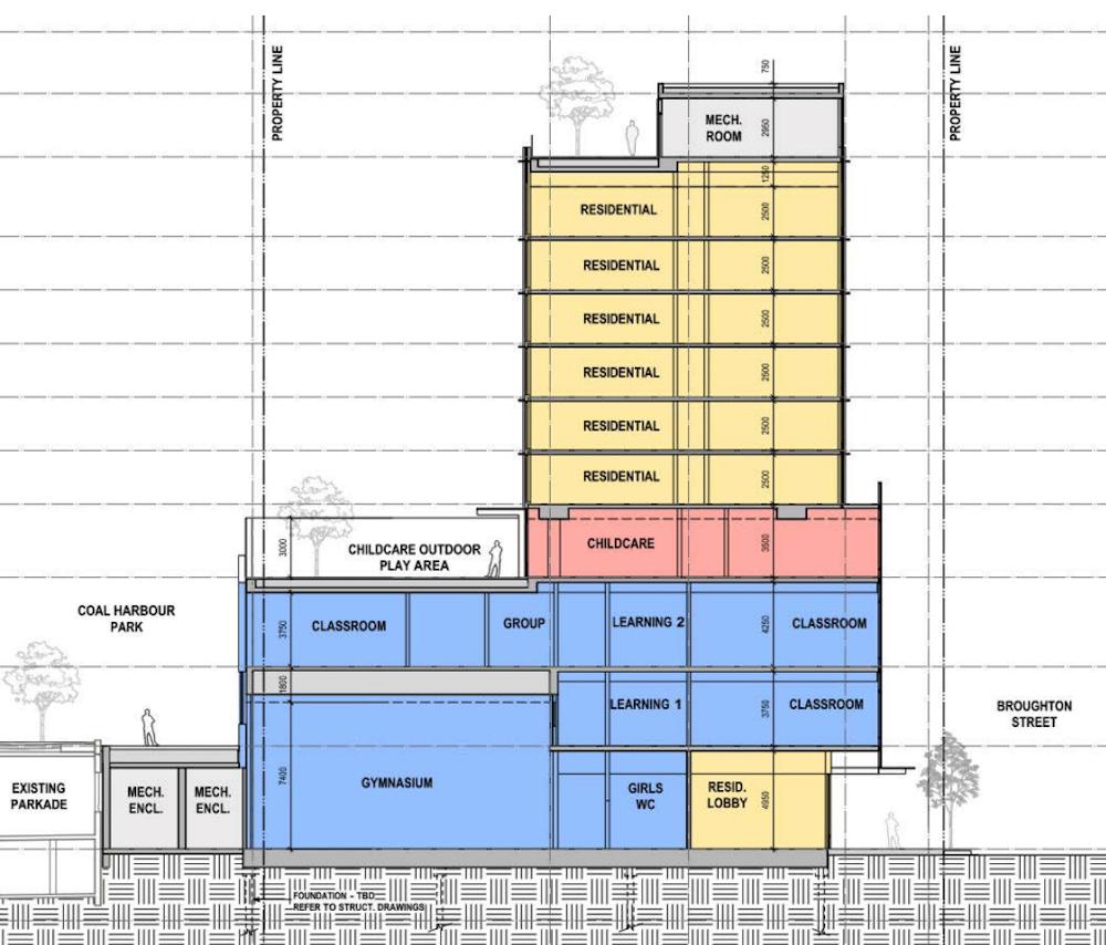 480 Broughton Street Vancouver Coal Harbour Elementary School Social Housing