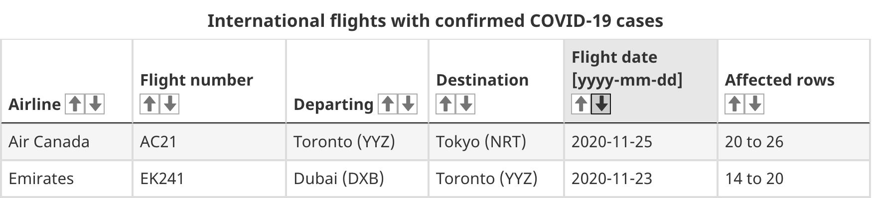 toornto flights